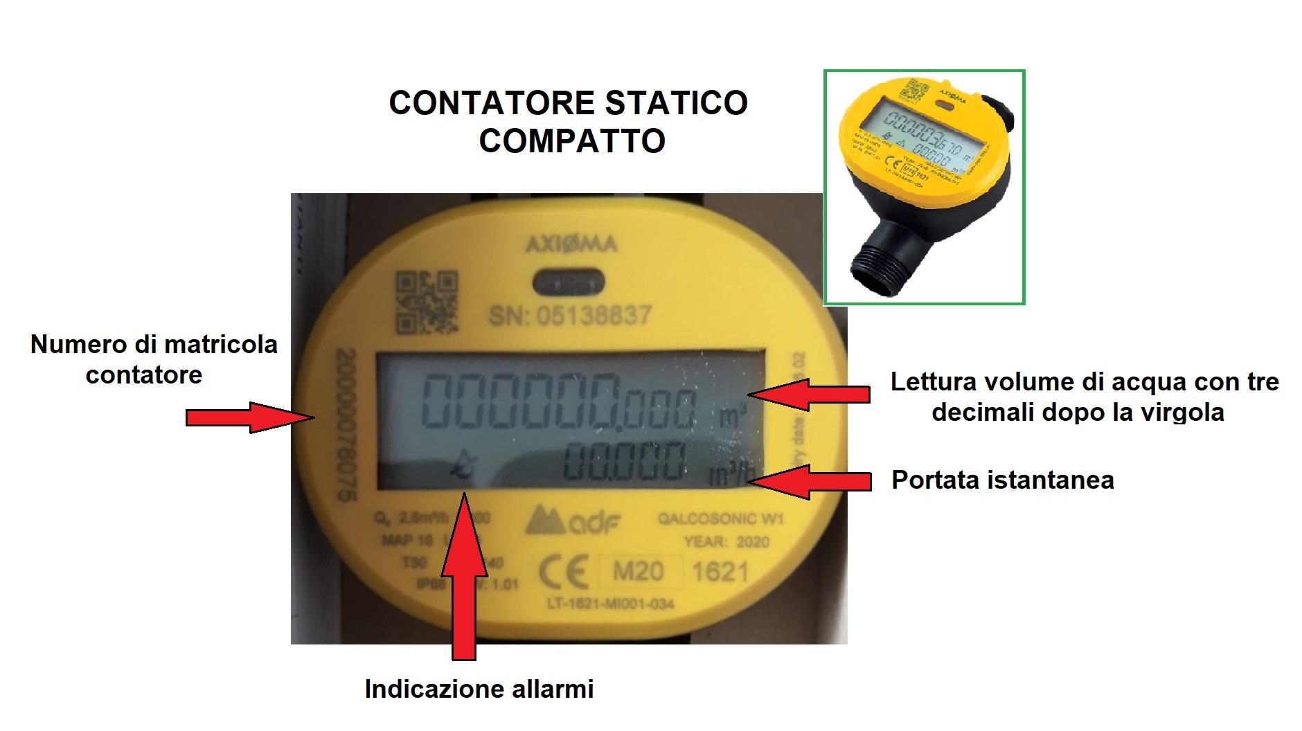Contatore statico compatto axioma